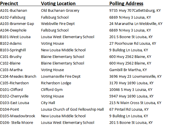 pollinglocations